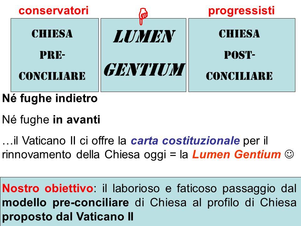 chiesa Pre- conciliare Lumen Gentium Né fughe indietro Né fughe in avanti …il Vaticano II ci offre la carta costituzionale per il rinnovamento della C
