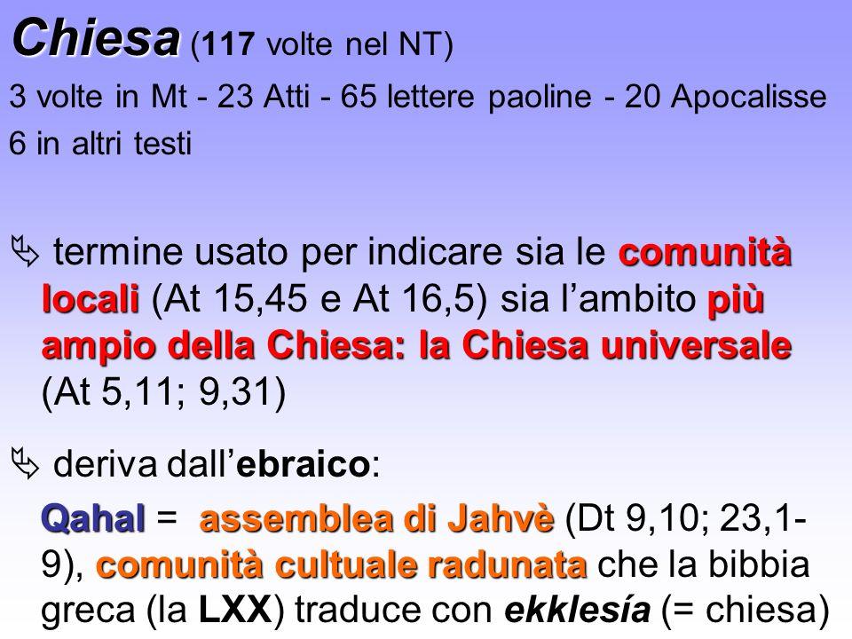 Chiesa Chiesa (117 volte nel NT) 3 volte in Mt - 23 Atti - 65 lettere paoline - 20 Apocalisse 6 in altri testi comunità localipiù ampio della Chiesa: la Chiesa universale termine usato per indicare sia le comunità locali (At 15,45 e At 16,5) sia lambito più ampio della Chiesa: la Chiesa universale (At 5,11; 9,31) deriva dallebraico: Qahalassemblea di Jahvè comunità cultuale radunata Qahal = assemblea di Jahvè (Dt 9,10; 23,1- 9), comunità cultuale radunata che la bibbia greca (la LXX) traduce con ekklesía (= chiesa)