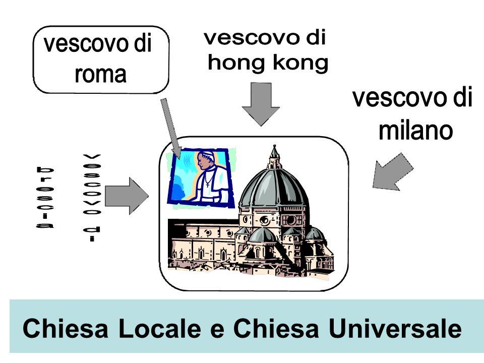 Chiesa Locale e Chiesa Universale