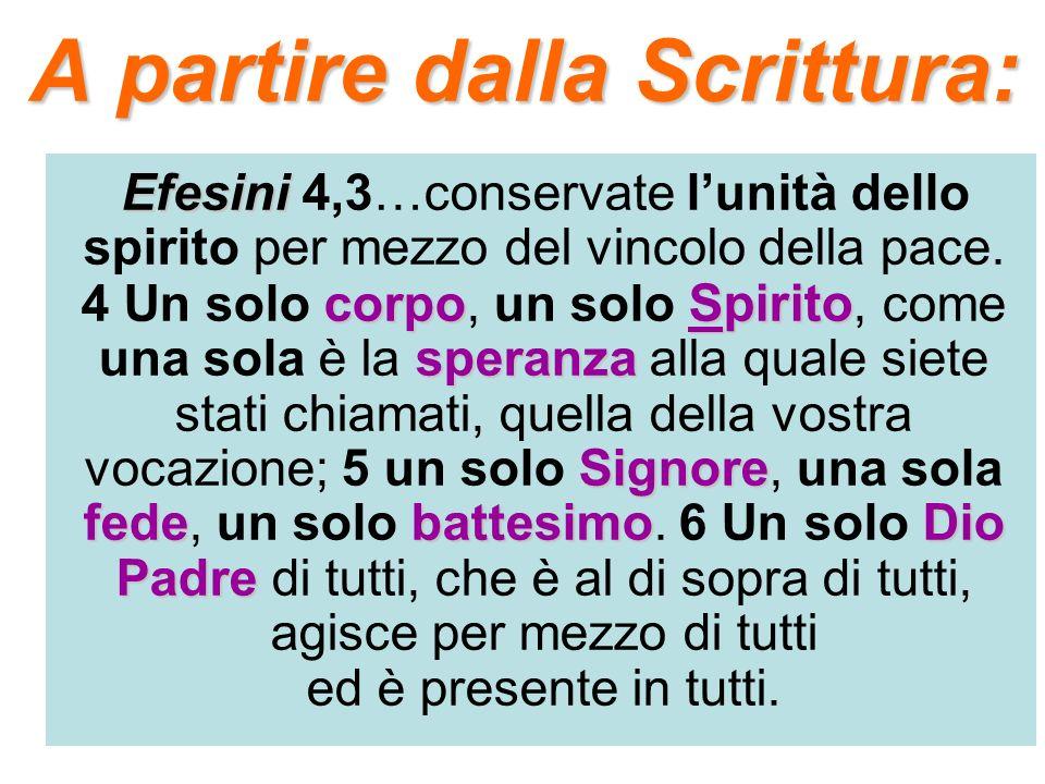 A partire dalla Scrittura: Efesini corpo Spirito speranza Signore fedebattesimoDio Padre Efesini 4,3…conservate lunità dello spirito per mezzo del vin
