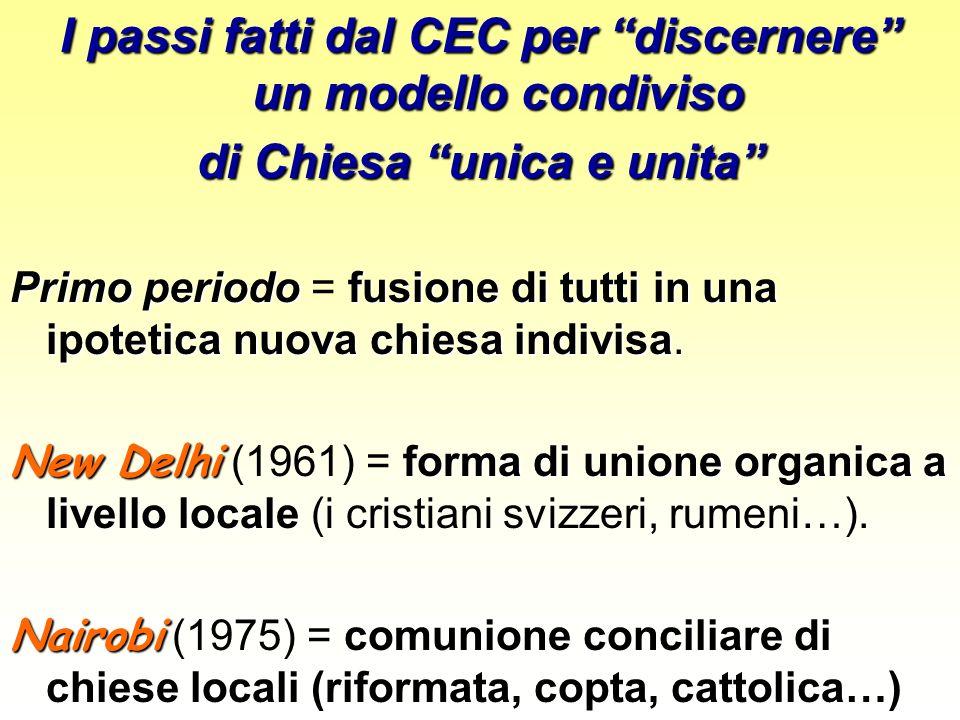 I passi fatti dal CEC per discernere un modello condiviso di Chiesa unica e unita Primo periodofusione di tutti in una ipotetica nuova chiesa indivisa
