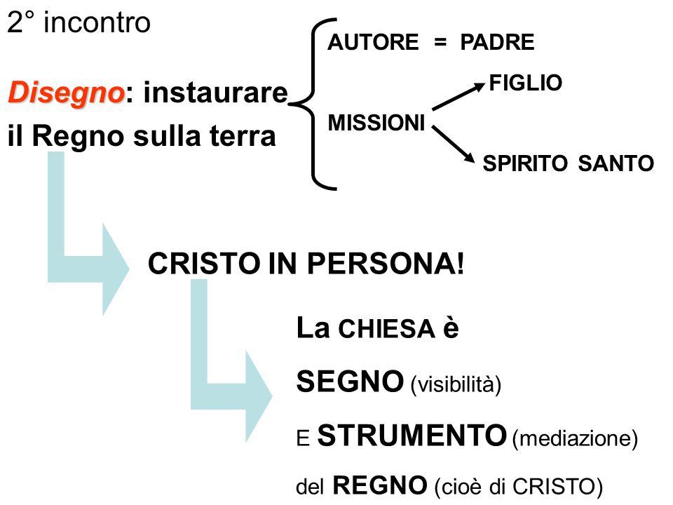 2° incontro Disegno Disegno: instaurare il Regno sulla terra AUTORE = PADRE FIGLIO MISSIONI SPIRITO SANTO CRISTO IN PERSONA.