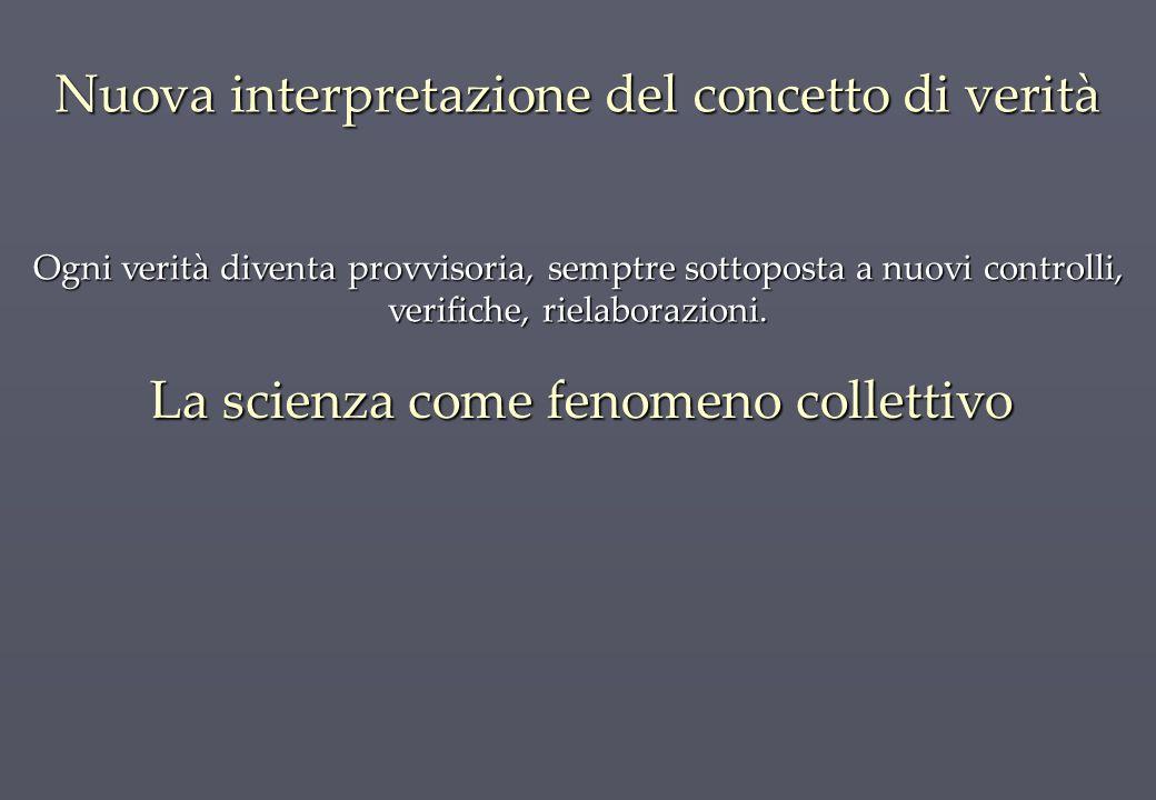 Nuova interpretazione del concetto di verità La scienza come fenomeno collettivo Ogni verità diventa provvisoria, semptre sottoposta a nuovi controlli
