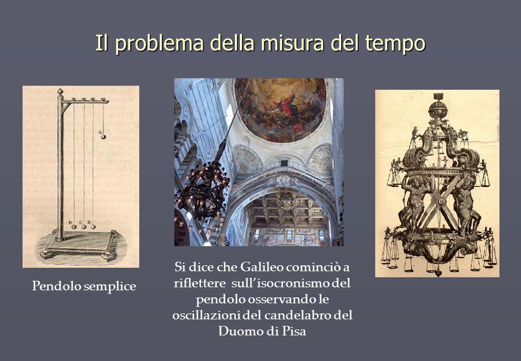 Il problema della misura del tempo Pendolo semplice Si dice che Galileo cominciò a riflettere sullisocronismo del pendolo osservando le oscillazioni d
