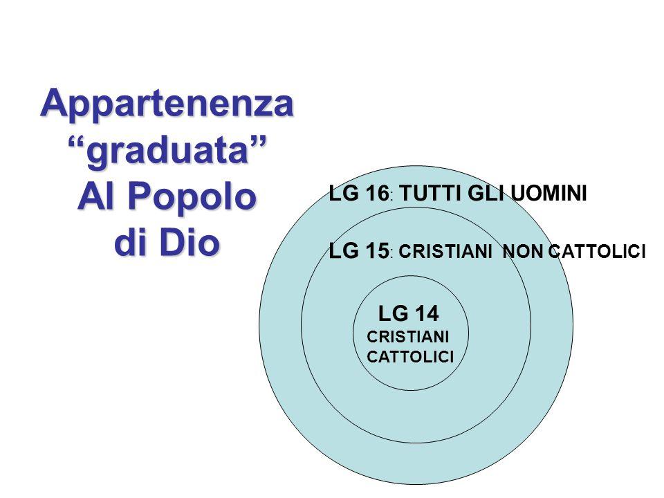 LG 14 LG 14 cerchio più interno: i battezzati cattolici «pienamente incorporati» i battezzati cattolici = sono «pienamente incorporati» nella Chiesa i catecumeni «congiunti» votum i catecumeni sono «congiunti» per il desiderio (in latino votum) esplicito del battesimo LG 15 LG 15 cerchio intermedio : i cristiani a-cattolici «più ragioni congiunti» i cristiani a-cattolici = sono per «più ragioni congiunti» alla Chiesa