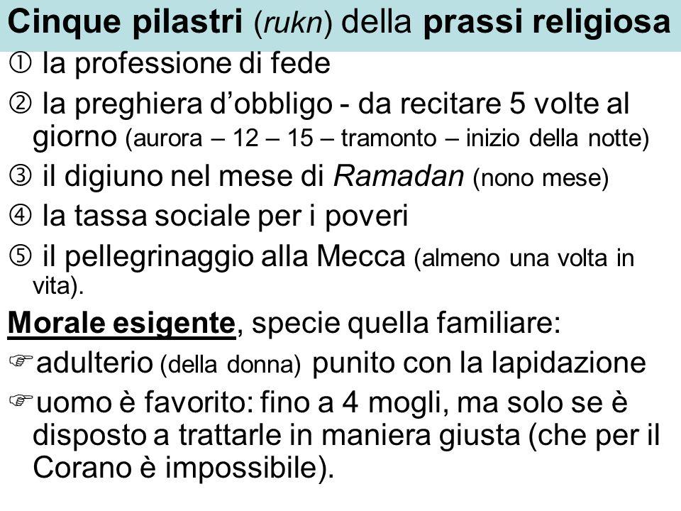 Cinque pilastri (rukn) della prassi religiosa la professione di fede la preghiera dobbligo - da recitare 5 volte al giorno (aurora – 12 – 15 – tramont