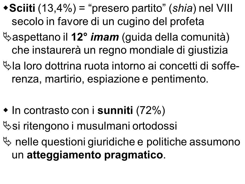 Sciiti (13,4%) = presero partito (shia) nel VIII secolo in favore di un cugino del profeta aspettano il 12° imam (guida della comunità) che instaurerà