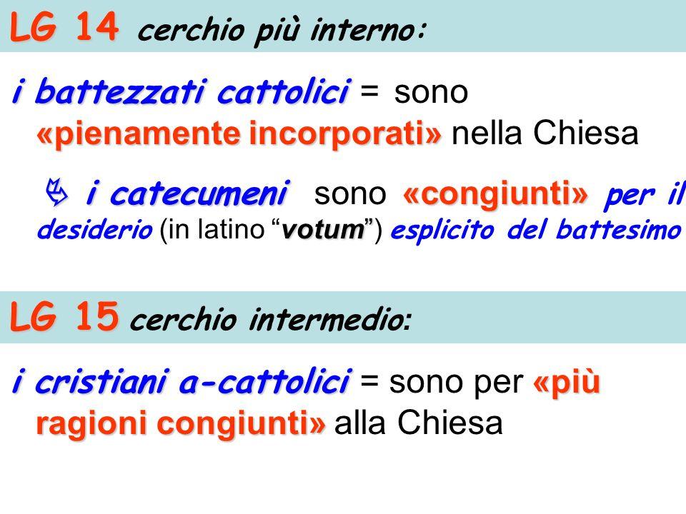 LG 14 LG 14 cerchio più interno: i battezzati cattolici «pienamente incorporati» i battezzati cattolici = sono «pienamente incorporati» nella Chiesa i