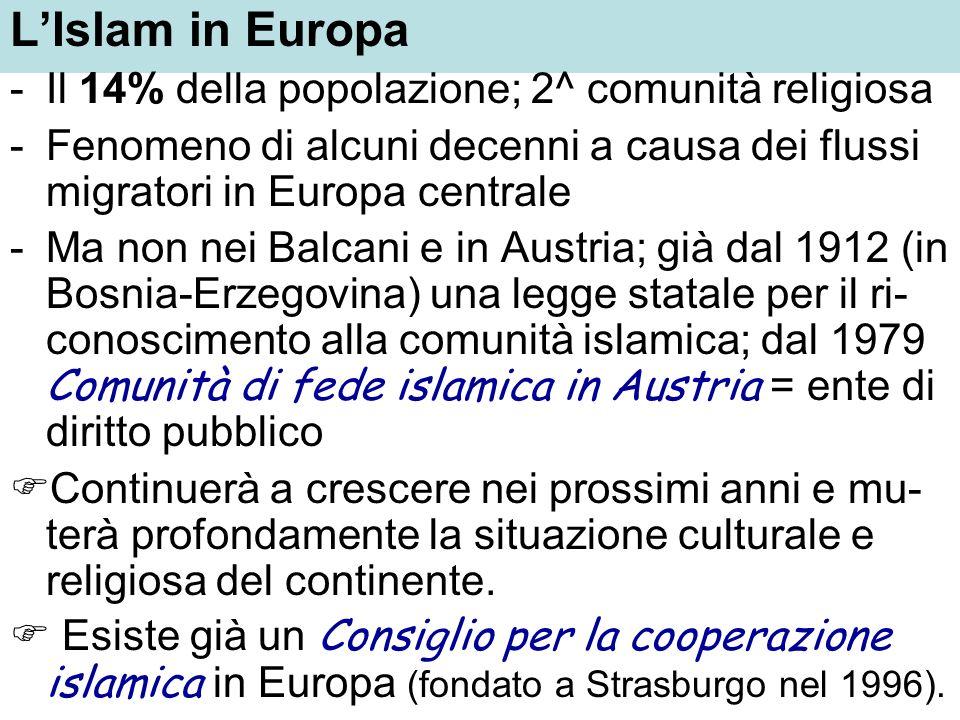 LIslam in Europa -Il 14% della popolazione; 2^ comunità religiosa -Fenomeno di alcuni decenni a causa dei flussi migratori in Europa centrale -Ma non