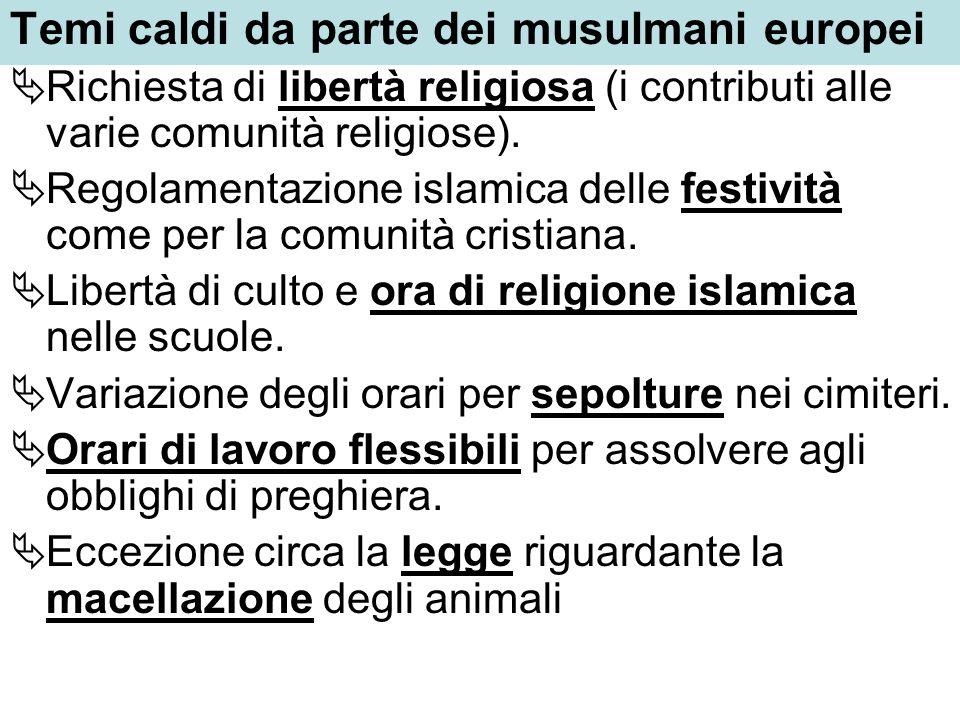 Temi caldi da parte dei musulmani europei Richiesta di libertà religiosa (i contributi alle varie comunità religiose). Regolamentazione islamica delle