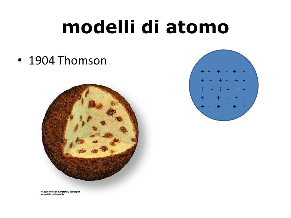 modelli di atomo 1904 Thomson + - + - + - + - + - + - + - + - + - + - + - + - + - + - + -