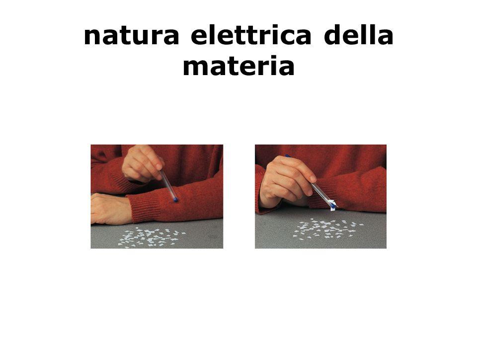 Gli scienziati lamericano Benjamin Franklin parla di «fluido elettrico, costituito da particelle repulsive, distinguendo lelettricità positiva e lelettricità negativa».