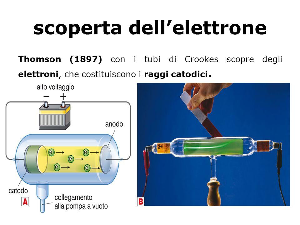 scoperta dellelettrone Thomson (1897) con i tubi di Crookes scopre degli elettroni, che costituiscono i raggi catodici.