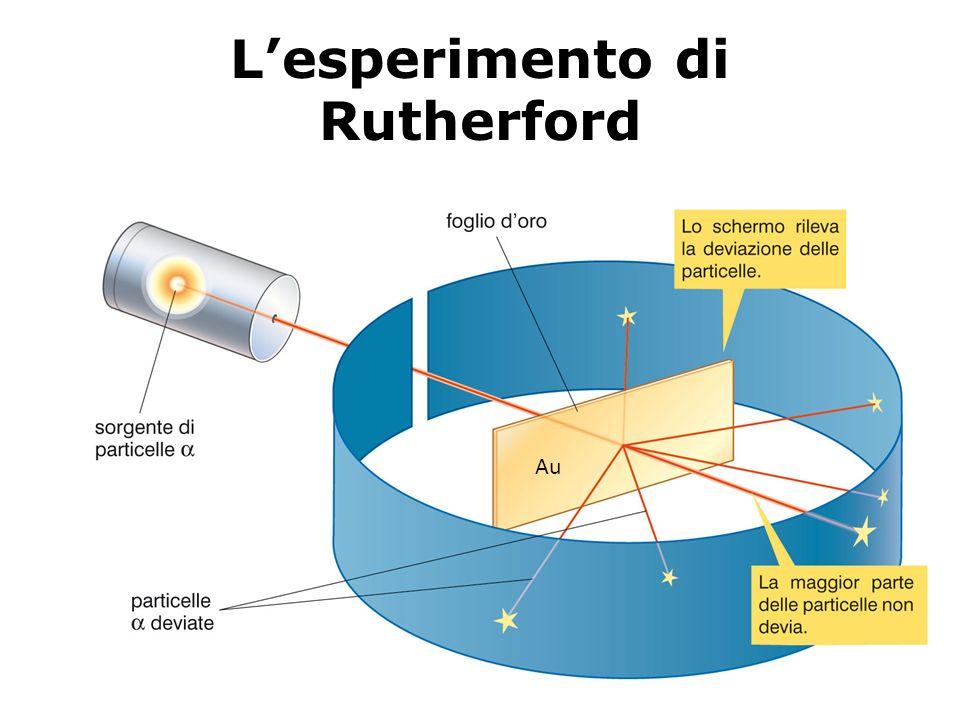 Lesperimento di Rutherford Au