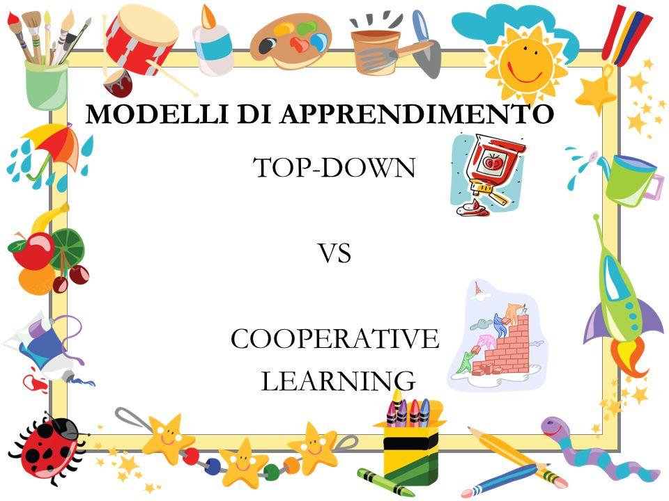 APPRENDIMENTO TOP-DOWN (DA ME A TE) Statico Soggetto di apprendimento è passivo Apprendimento individuale Il soggetto dimentica, non e coinvolto nellapprendimento, ma usa solo la via della memorizzazione Formato facile e semplice Formato ripetibile allinfinito Utilizzo prodotti già pronti e reperibili