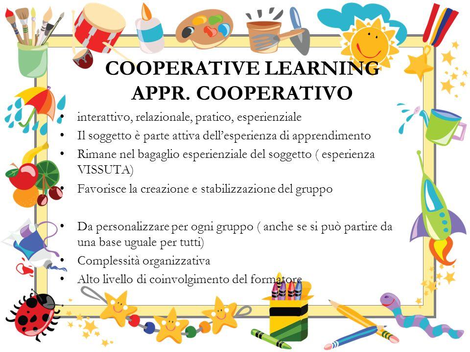 COOPERATIVE LEARNING APPR. COOPERATIVO interattivo, relazionale, pratico, esperienziale Il soggetto è parte attiva dellesperienza di apprendimento Rim