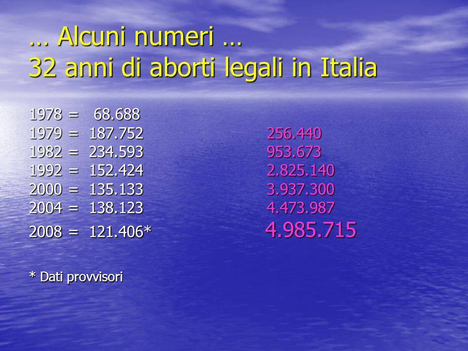 … Alcuni numeri … 32 anni di aborti legali in Italia 1978 = 68.688 1979 = 187.752 256.440 1982 = 234.593 953.673 1992 = 152.424 2.825.140 2000 = 135.133 3.937.300 2004 = 138.123 4.473.987 2008 = 121.406* 4.985.715 * Dati provvisori