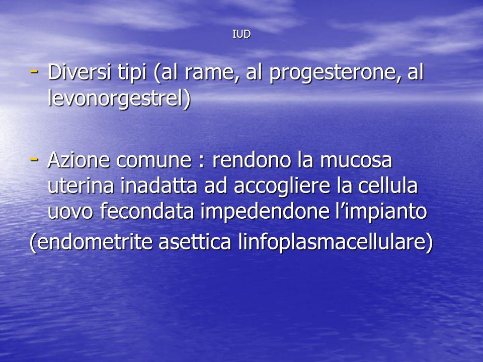 IUD - Diversi tipi (al rame, al progesterone, al levonorgestrel) - Azione comune : rendono la mucosa uterina inadatta ad accogliere la cellula uovo fecondata impedendone limpianto (endometrite asettica linfoplasmacellulare)