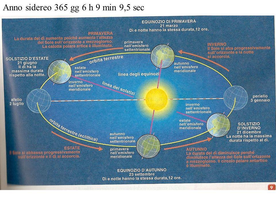 Anno sidereo 365 gg 6 h 9 min 9,5 sec