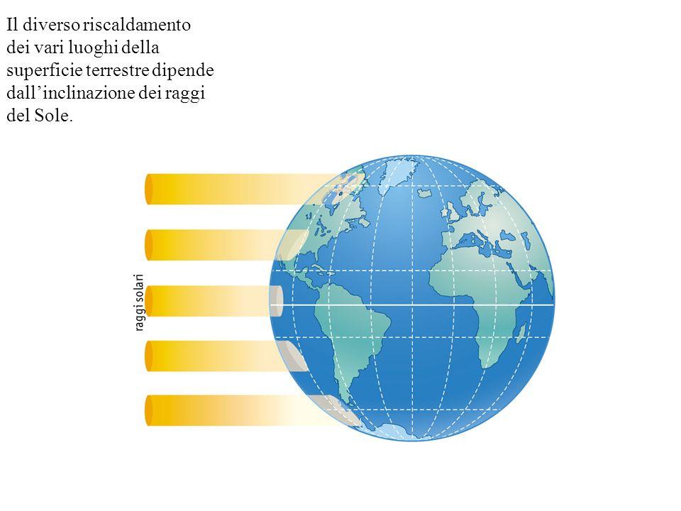 Il diverso riscaldamento dei vari luoghi della superficie terrestre dipende dallinclinazione dei raggi del Sole.
