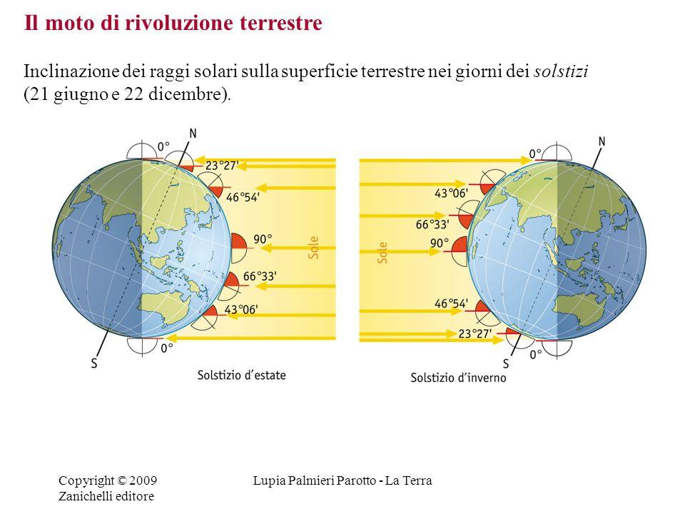 Copyright © 2009 Zanichelli editore Lupia Palmieri Parotto - La Terra Inclinazione dei raggi solari sulla superficie terrestre nei giorni dei solstizi
