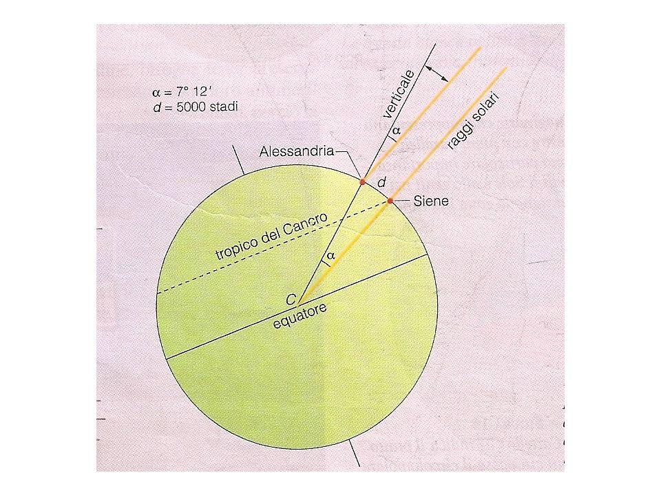 Copyright © 2009 Zanichelli editore Lupia Palmieri Parotto - La Terra Condizioni di illuminazione della Terra nei giorni degli equinozi (21 marzo e 23 settembre).