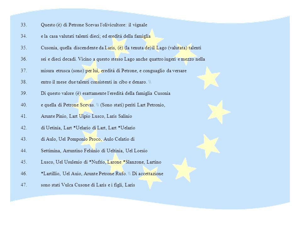 33.Questo (è) di Petrone Scevas l'olivicultore: il vignale 34.e la casa valutati talenti dieci; ed eredità della famiglia 35.Cusonia, quella discenden