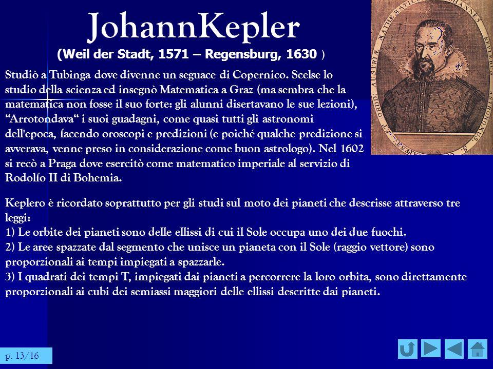 JohannKepler (Weil der Stadt, 1571 – Regensburg, 1630 ) Studiò a Tubinga dove divenne un seguace di Copernico. Scelse lo studio della scienza ed inseg