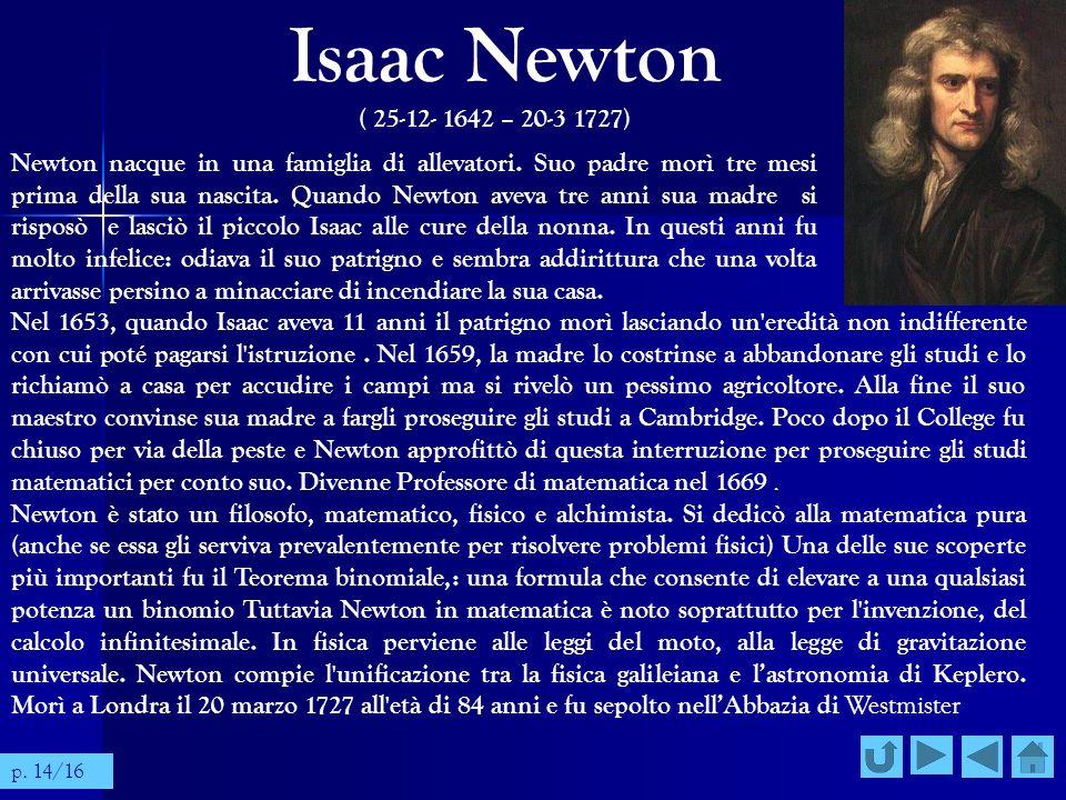 Isaac Newton ( 25-12- 1642 – 20-3 1727) Newton nacque in una famiglia di allevatori. Suo padre morì tre mesi prima della sua nascita. Quando Newton av