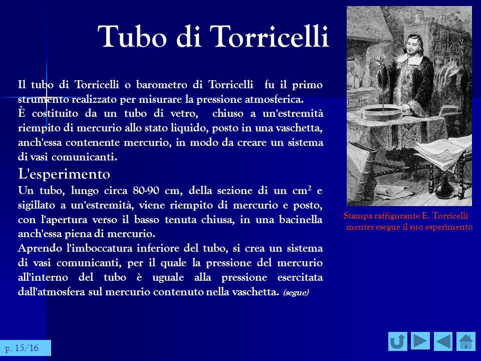 Tubo di Torricelli Stampa raffigurante E. Torricelli mentre esegue il suo esperimento Il tubo di Torricelli o barometro di Torricelli fu il primo stru