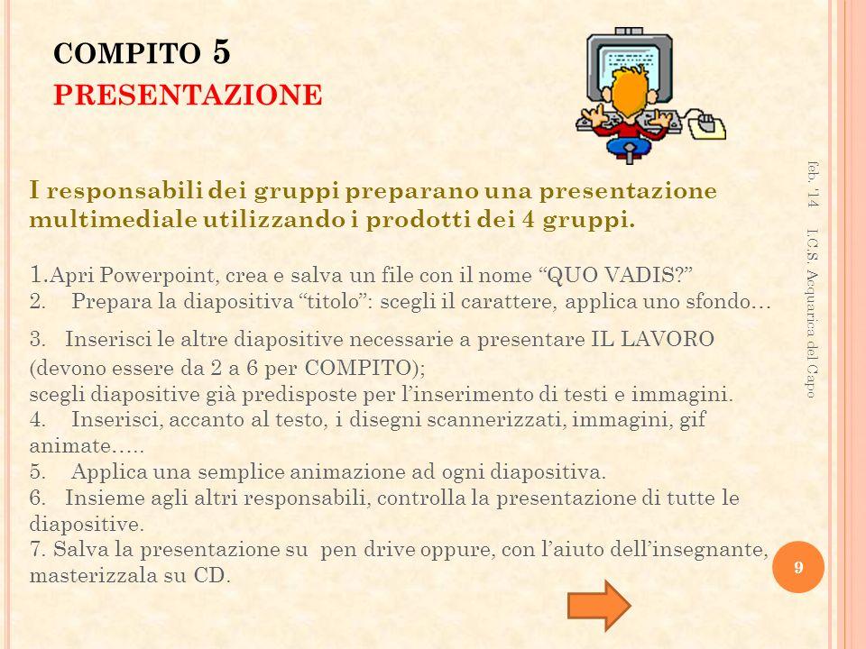 COMPITO 5 PRESENTAZIONE I responsabili dei gruppi preparano una presentazione multimediale utilizzando i prodotti dei 4 gruppi. 1. Apri Powerpoint, cr