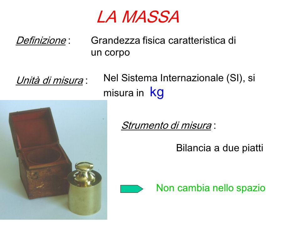 LA MASSA Non cambia nello spazio Definizione : Unità di misura : Strumento di misura : Grandezza fisica caratteristica di un corpo Nel Sistema Interna
