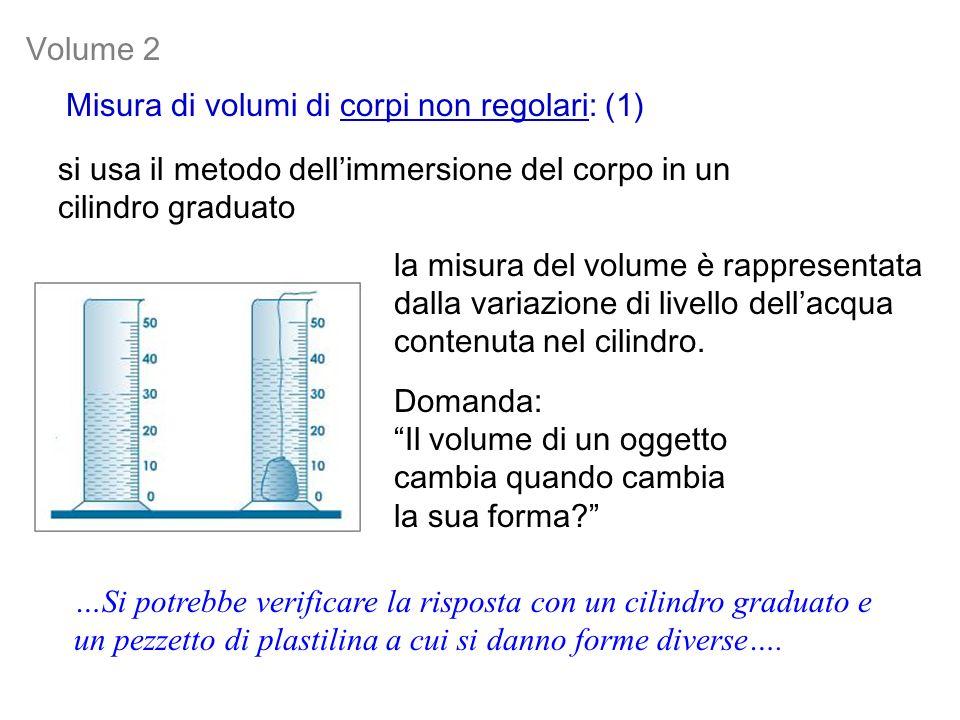 Misura di volumi di corpi non regolari: (1) Domanda: Il volume di un oggetto cambia quando cambia la sua forma? …Si potrebbe verificare la risposta co