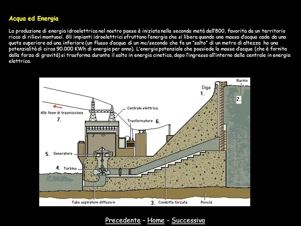 PrecedentePrecedente - Home - SuccessivaHomeSuccessiva Acqua ed Energia La produzione di energia idroelettrica nel nostro paese è iniziata nella secon