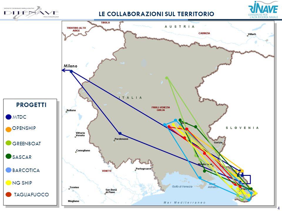 4 MTDC LE COLLABORAZIONI SUL TERRITORIO GREENBOAT TAGLIAFUOCO NG SHIP SASCAR BARCOTICA OPENSHIP Milano PROGETTI