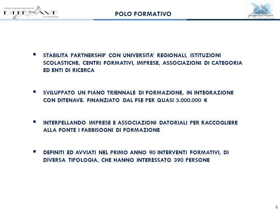 6 POLO FORMATIVO STABILITA PARTNERSHIP CON UNIVERSITA REGIONALI, ISTITUZIONI SCOLASTICHE, CENTRI FORMATIVI, IMPRESE, ASSOCIAZIONI DI CATEGORIA ED ENTI DI RICERCA SVILUPPATO UN PIANO TRIENNALE DI FORMAZIONE, IN INTEGRAZIONE CON DITENAVE.
