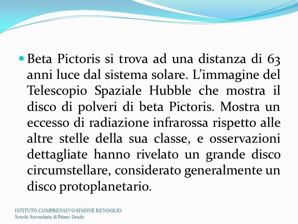 Beta Pictoris si trova ad una distanza di 63 anni luce dal sistema solare. Limmagine del Telescopio Spaziale Hubble che mostra il disco di polveri di