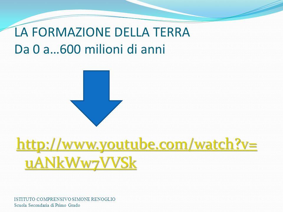 http://www.youtube.com/watch?v= uANkWw7VVSk http://www.youtube.com/watch?v= uANkWw7VVSk ISTITUTO COMPRENSIVO SIMONE RENOGLIO Scuola Secondaria di Prim
