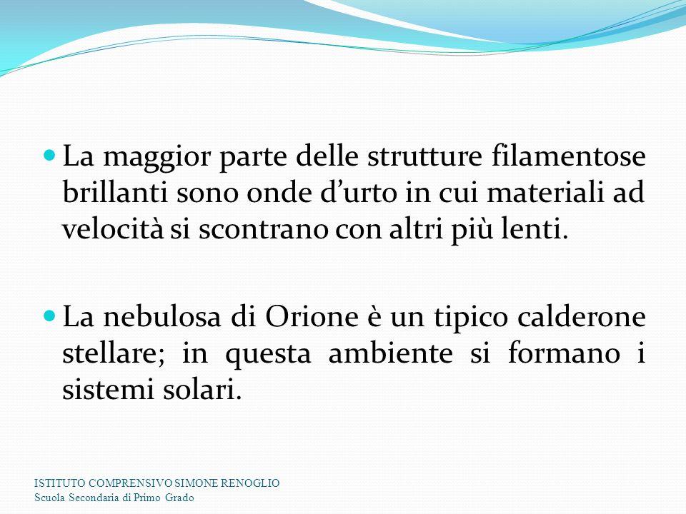 Beta Pictoris ISTITUTO COMPRENSIVO SIMONE RENOGLIO Scuola Secondaria di Primo Grado