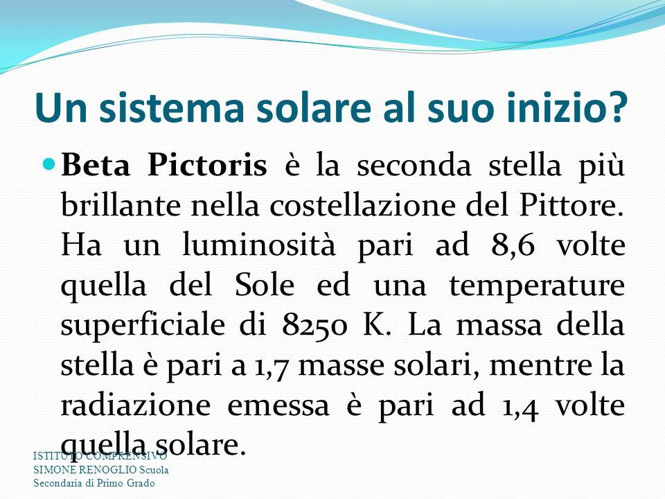 Un sistema solare al suo inizio? Beta Pictoris è la seconda stella più brillante nella costellazione del Pittore. Ha un luminosità pari ad 8,6 volte q