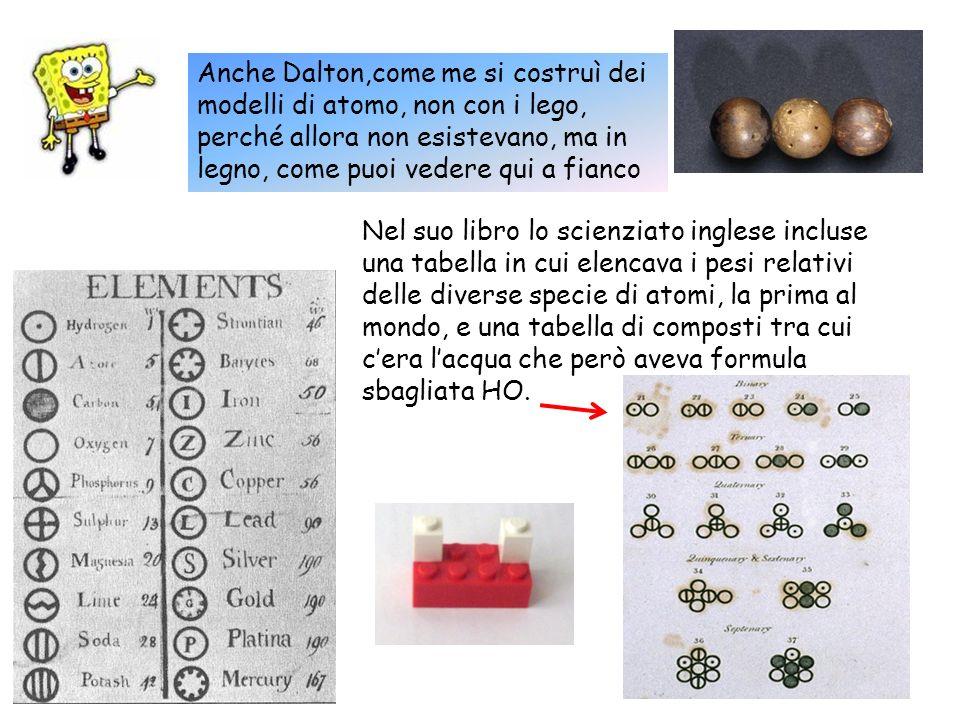 Anche Dalton,come me si costruì dei modelli di atomo, non con i lego, perché allora non esistevano, ma in legno, come puoi vedere qui a fianco Nel suo