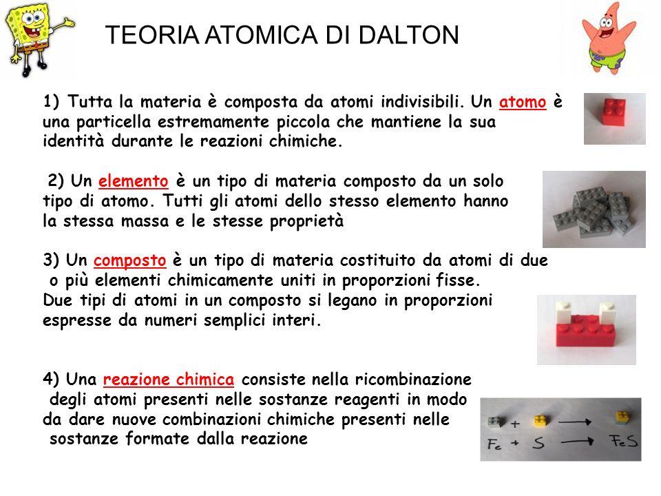 1)Tutta la materia è composta da atomi indivisibili. Un atomo è una particella estremamente piccola che mantiene la sua identità durante le reazioni c