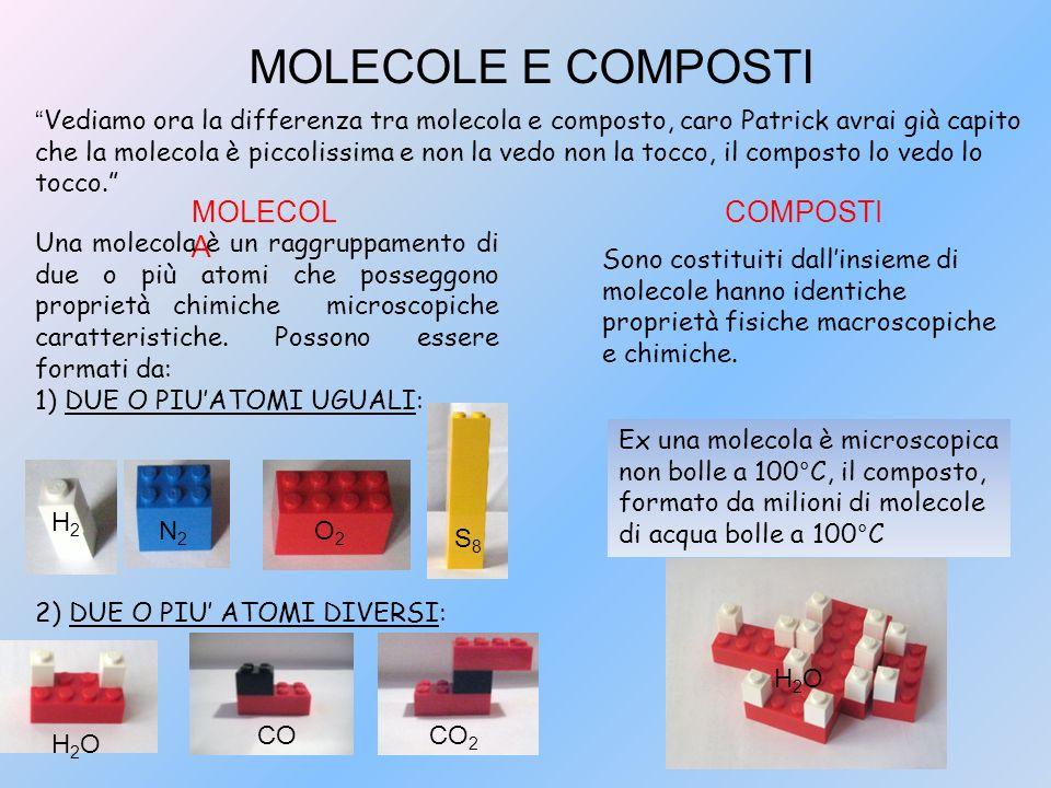 MOLECOLE E COMPOSTI Vediamo ora la differenza tra molecola e composto, caro Patrick avrai già capito che la molecola è piccolissima e non la vedo non