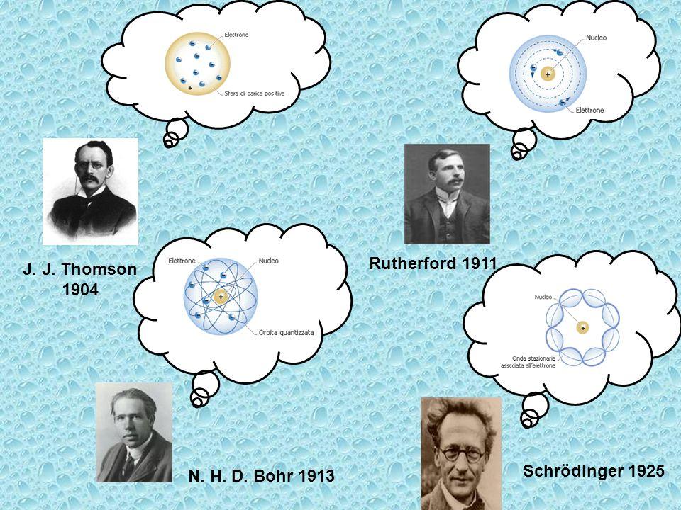 J. J. Thomson 1904 Rutherford 1911 N. H. D. Bohr 1913 Schrödinger 1925