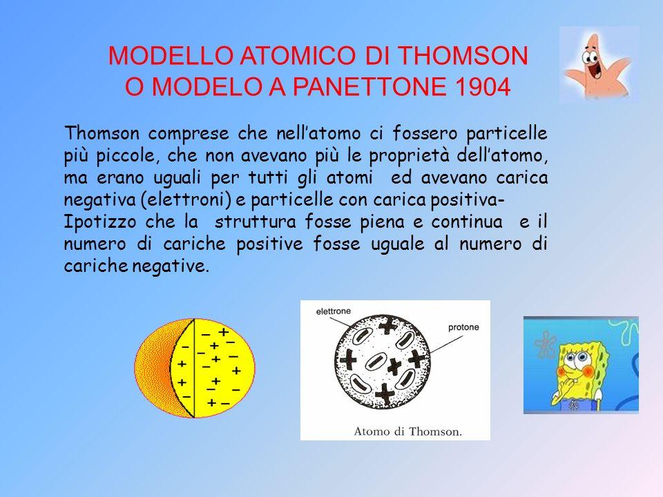 MODELLO ATOMICO DI THOMSON O MODELO A PANETTONE 1904 Thomson comprese che nellatomo ci fossero particelle più piccole, che non avevano più le propriet