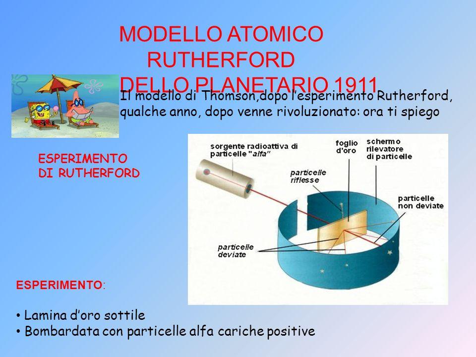 MODELLO ATOMICO RUTHERFORD O MODELLO PLANETARIO 1911 ESPERIMENTO DI RUTHERFORD ESPERIMENTO: Lamina doro sottile Bombardata con particelle alfa cariche