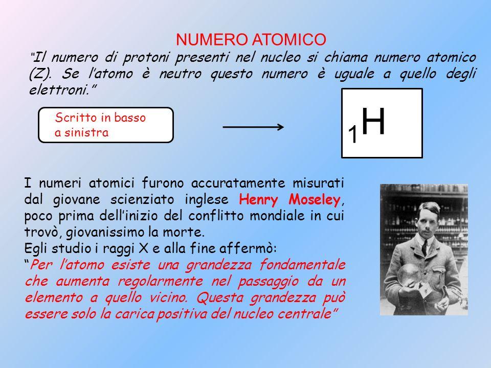 1 H NUMERO ATOMICO Il numero di protoni presenti nel nucleo si chiama numero atomico (Z). Se l atomo è neutro questo numero è uguale a quello degli el
