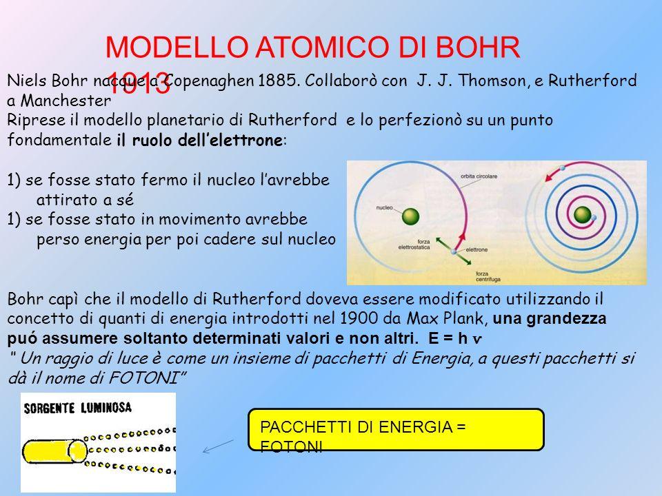 MODELLO ATOMICO DI BOHR 1913 Niels Bohr nacque a Copenaghen 1885. Collaborò con J. J. Thomson, e Rutherford a Manchester Riprese il modello planetario