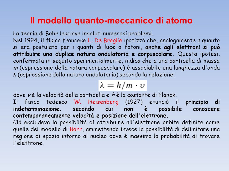 Il modello quanto-meccanico di atomo La teoria di Bohr lasciava insoluti numerosi problemi. Nel 1924, il fisico francese L. De Broglie ipotizzò che, a