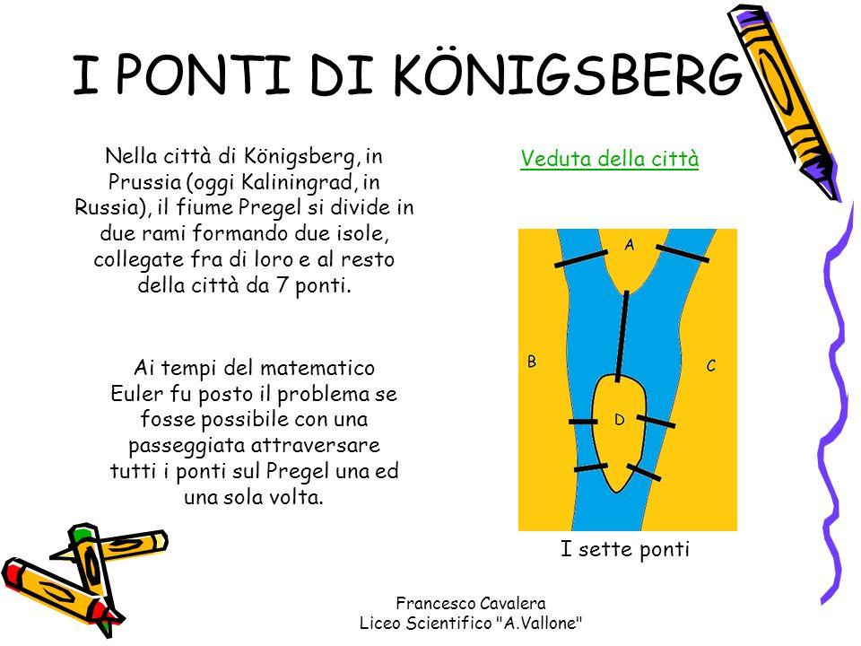 Nella città di Königsberg, in Prussia (oggi Kaliningrad, in Russia), il fiume Pregel si divide in due rami formando due isole, collegate fra di loro e
